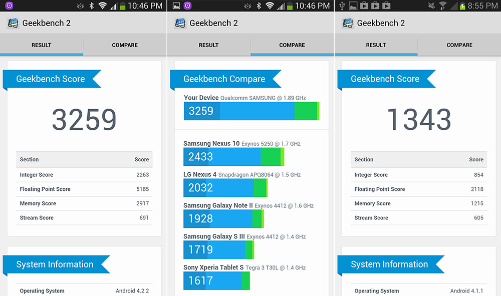 gs4-benchmarks