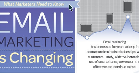 Email Marketing is Changing