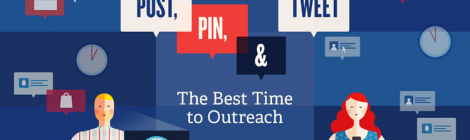 The Best time to outreach