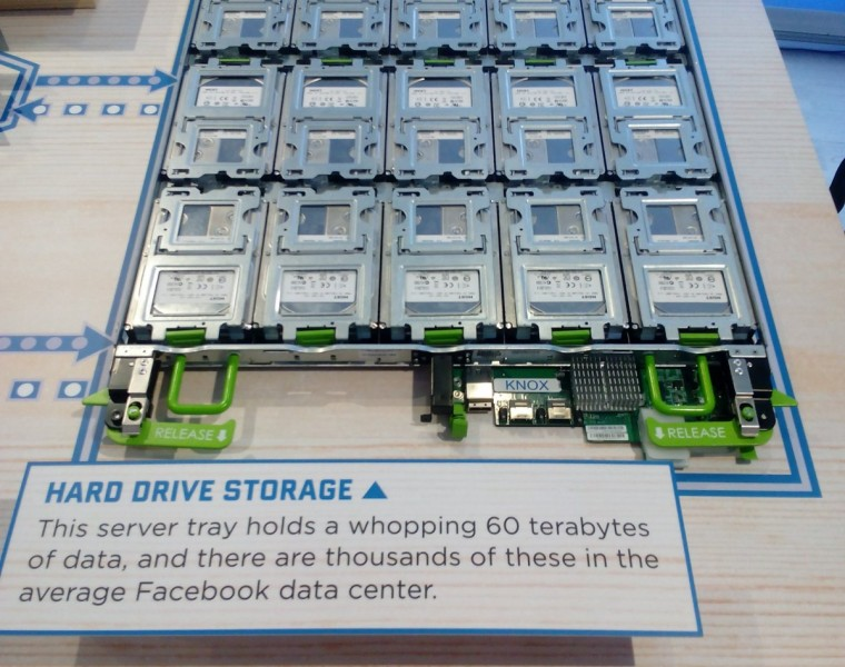 5: The news feed server, database server, and photos and videos server all connect to one of Facebook's many server trays. This small tray holds 60 terabytes of data.