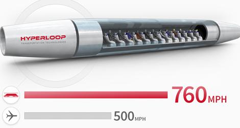 Hyperloop: public transit via aluminum pods and electric motors