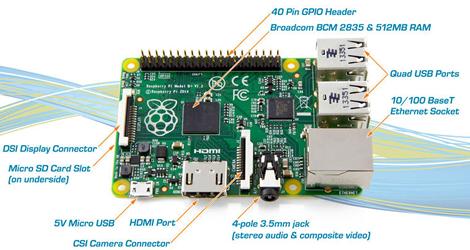 Raspberry Pi + Alexa Voice Service