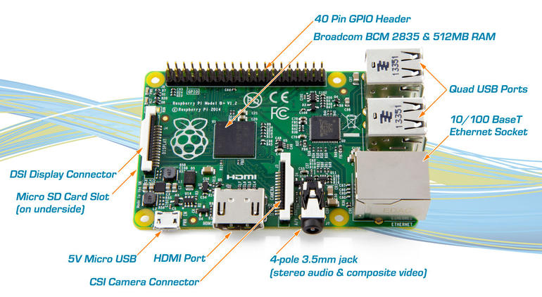 raspberry-pi-b-plus3info