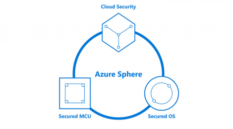 Microsoft Linux based OS: Azure Sphere